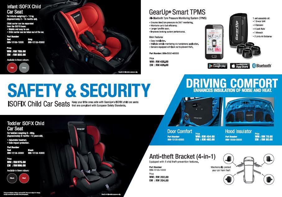 GearUp Perodua Alza 3