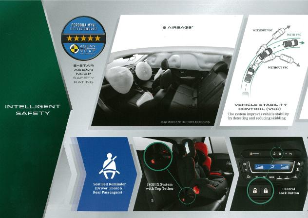 Perodua Myvi Baru 2019