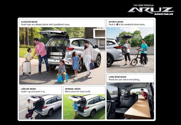 Perodua Aruz - Kos Penyelenggaraan Serendah RM177.70*